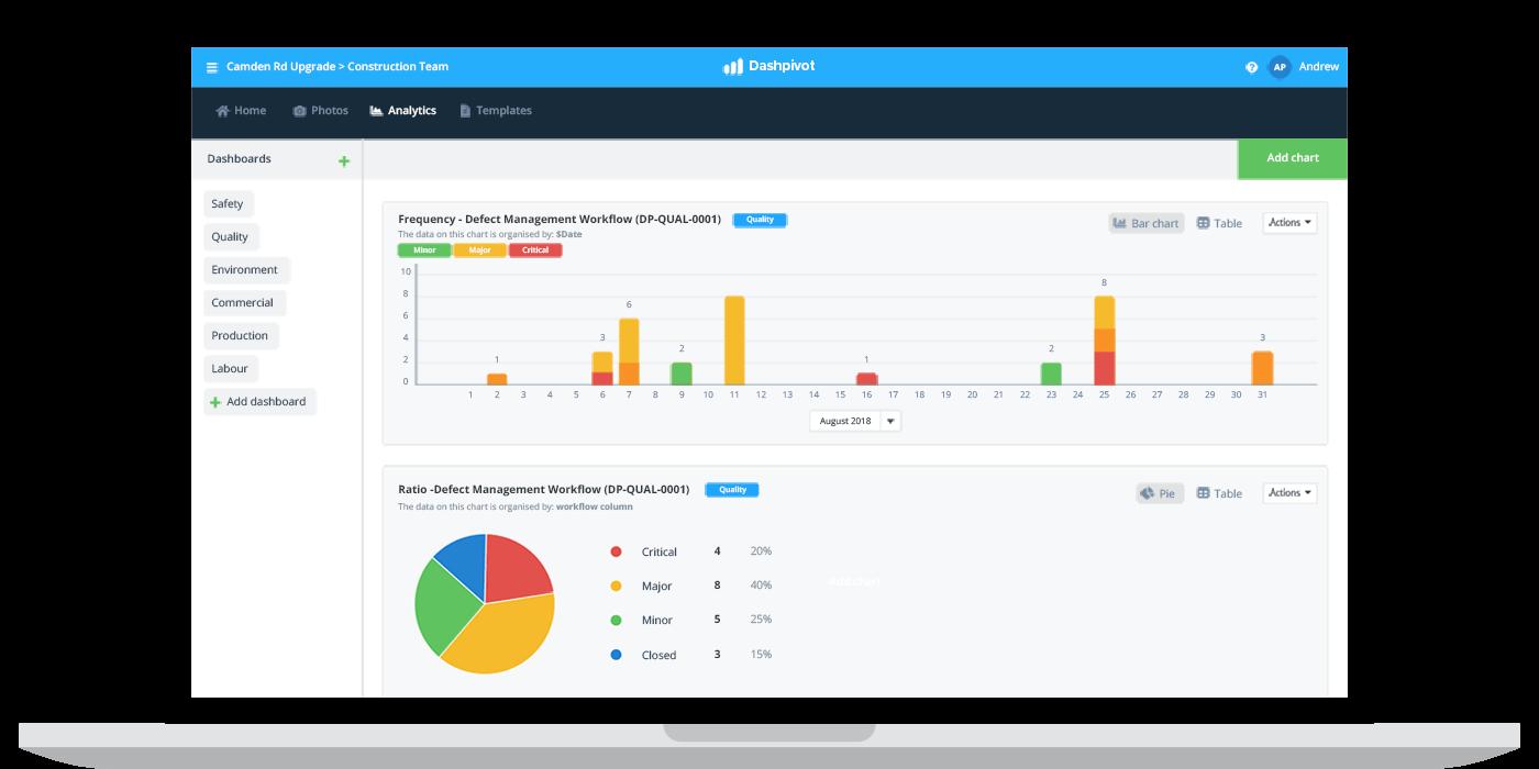 Punch list app analytics